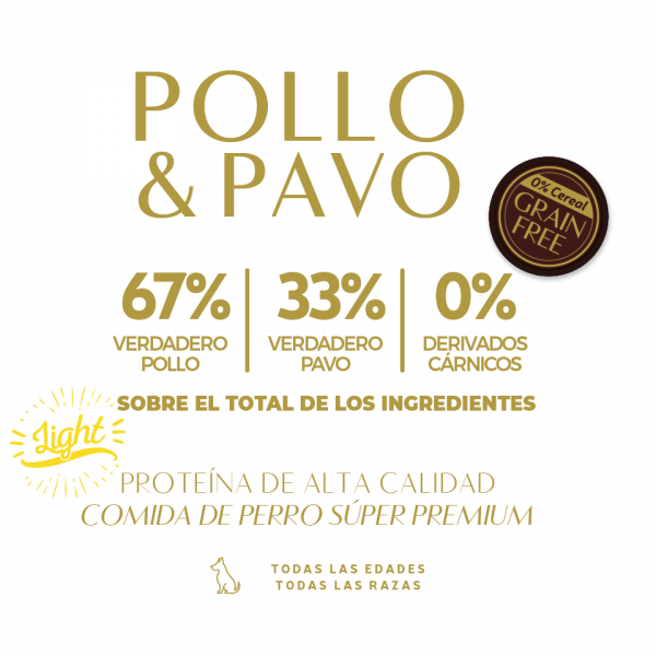 pollo pavo chicken turkey 67% verdadero pollo 33% verdadero pavo 0% derivados carnicos tabla nutricional lata pate perros sin cereal grain free premium
